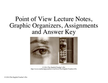 Point of View Lecture Notes, Graphic Organizers, Assignmen