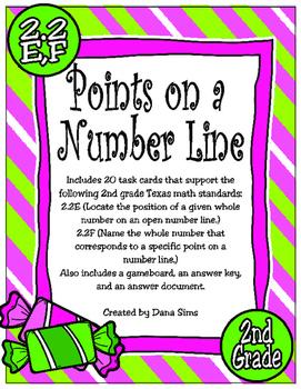 Points on a Number Line: 2nd Grade TEKS 2.2E 2.2F