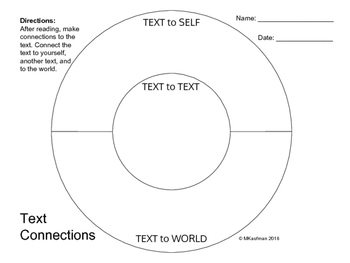 Pokeball Text Connections Graphic Organizer