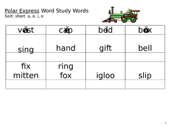 Polar Express Word Study Words- short vowels a e i o *EDITABLE