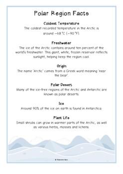Polar Regions Fact Cards