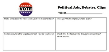 Political Ads - Review and Dissection