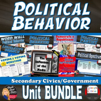 Political Behavior BUNDLE (CIVICS/U.S.Government)