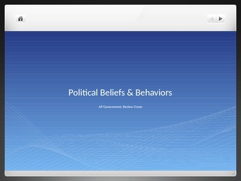 Political Beliefs & Behaviors PPT Review Game
