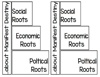 Political, Economic, and Social Roots of Manifest Destiny