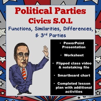 Political Parties - Civics SOL: Functions, Similarities, &