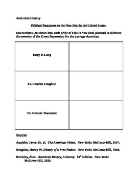 Political Responses to the New Deal in the United States N