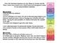 Polka Dot Behavioral Charts