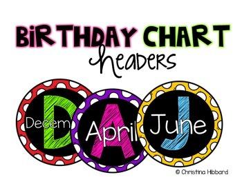 Polka Dot Birthday Chart Headers