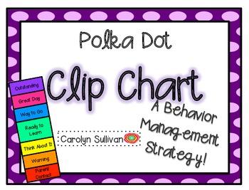 Polka Dot Clip Chart