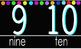 Polka Dot Number Line Chart