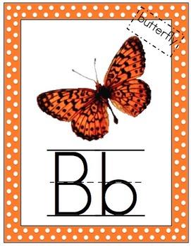 Polka Dot Print Alphabet Posters