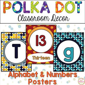 {Polka Dot Theme } Classroom Posters