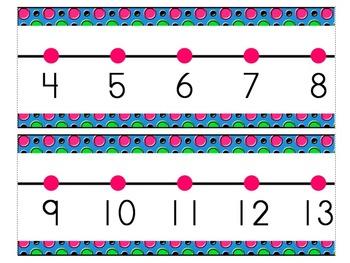 Polka Dot Themed Number Line 1-120