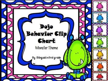 Polka Dots Behavior Clip Chart - Dojo points /Monster theme