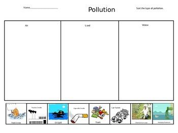 Pollution Sort