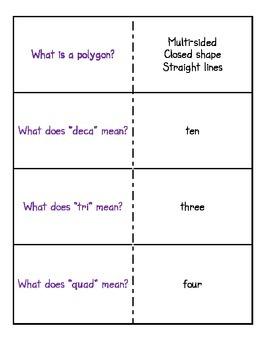 Polygon Quiz Game
