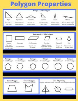 Polygon Reference Sheet