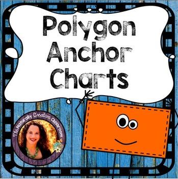 Polygon Poster BUNDLE