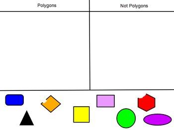 Polygon Sort Flipchart