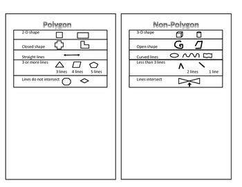 Polygon or Non-Polygon - Graphic Organizer, Sentence Stems