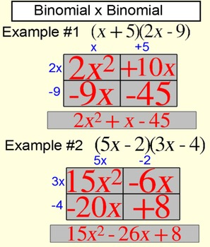 Polynomials Unit Bundle-20 Assignments, 4 References and 2