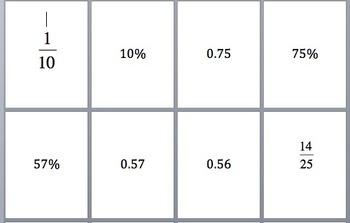 Popcorn Fraction/Decimal/Percent Game
