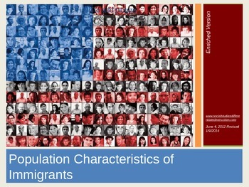 Population Characteristics of Immigrants PowerPoint