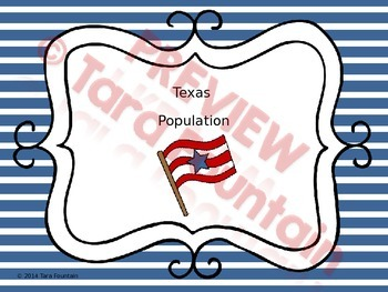Population- Texas History