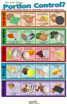 Portion Control and Food Serving Sizes