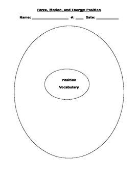 Position Vocabulary Circle Map