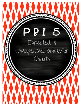 Positive Behavior Interventions and Supports Classroom Posters