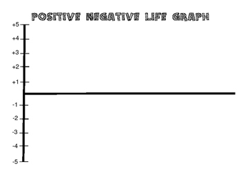 Positive/Negative Life Graph - Blank Graph