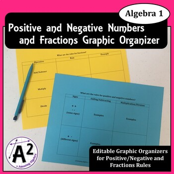 Algebra 1 - Positive and Negative Numbers and Fractions Gr