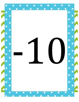 Positive and Negative Bulletin Board Number Line (-10 to 10)
