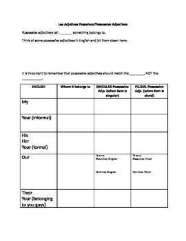 Possessive Adjective Notes & practice