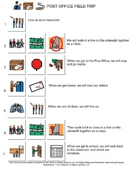 Post Office Field Trip Visual Directions and Comprehension