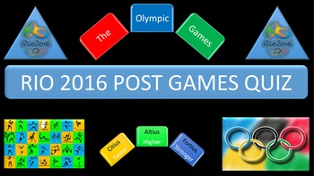 Post Olympic Games and Rio 2016 Quiz - 35 Questions - Visu