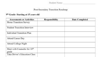 Post-Secondary Transition Roadmap- 9th Grade