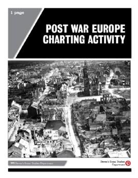 Post War Europe Charting Activity