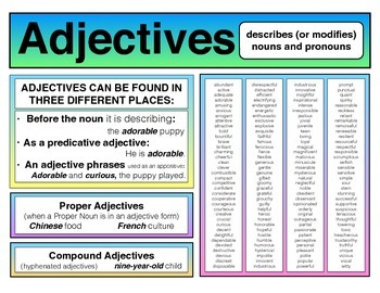 Poster - Adjectives