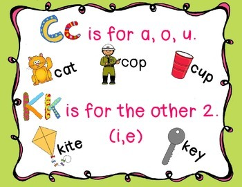 Poster {C is for a, o, u...K is for the other 2}