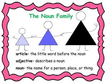 Poster of the Noun and Verb Family - Montessori