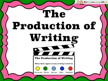 Posters: Writing Process
