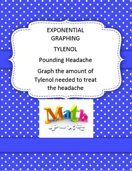 Pounding Headache Tylenol Exponential Math 1 2 3