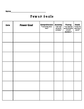 Power Goals- Reading Conference Goal Sheet