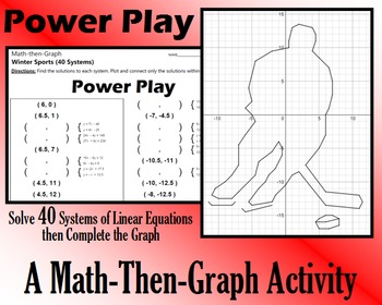 Power Play - 40 Systems & Coordinate Graphing Activity
