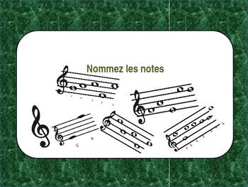 Power Point Naming Notes - Junior / Intermediate