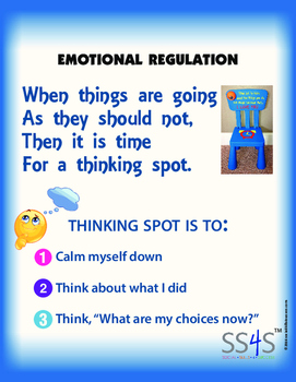 Power Poster- Thinking Spot