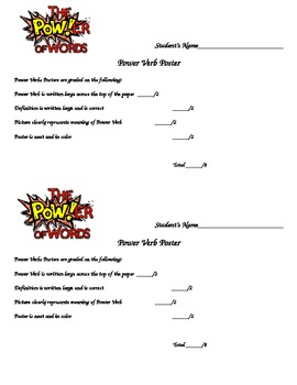 Power Verbs Poster Rubric